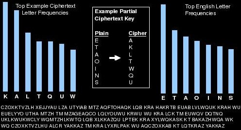kra matrix format