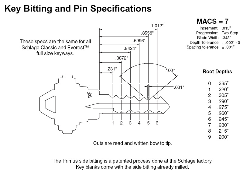 Schlage Key Code Chart Related Keywords Schlage Key Code